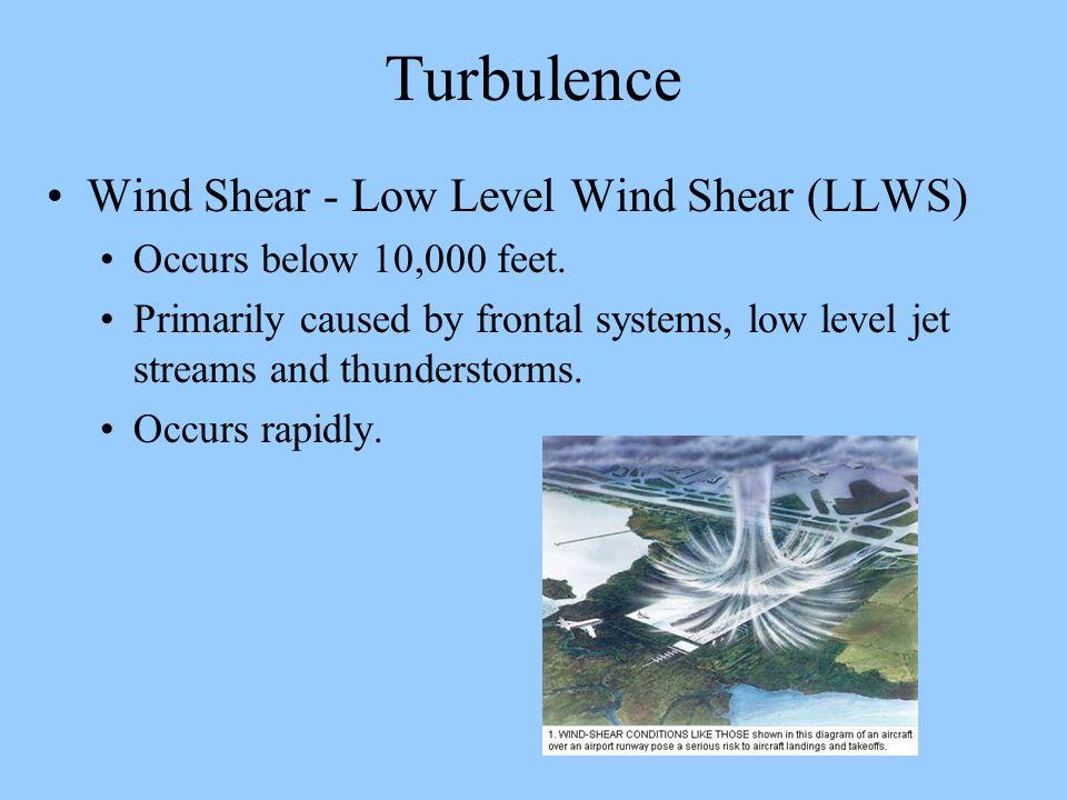 Turbulence Wind Shear - Low Level Wind Shear (LLWS)