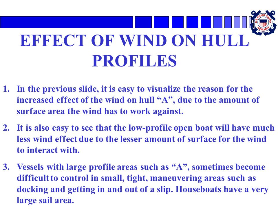 EFFECT OF WIND ON HULL PROFILES