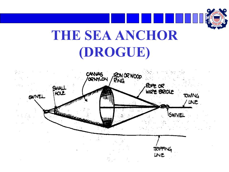 THE SEA ANCHOR (DROGUE)