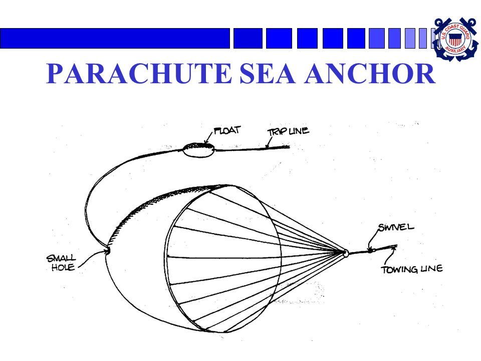PARACHUTE SEA ANCHOR