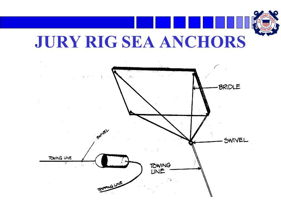 JURY RIG SEA ANCHORS