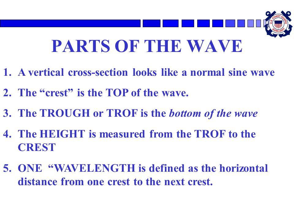 PARTS OF THE WAVE A vertical cross-section looks like a normal sine wave. The crest is the TOP of the wave.