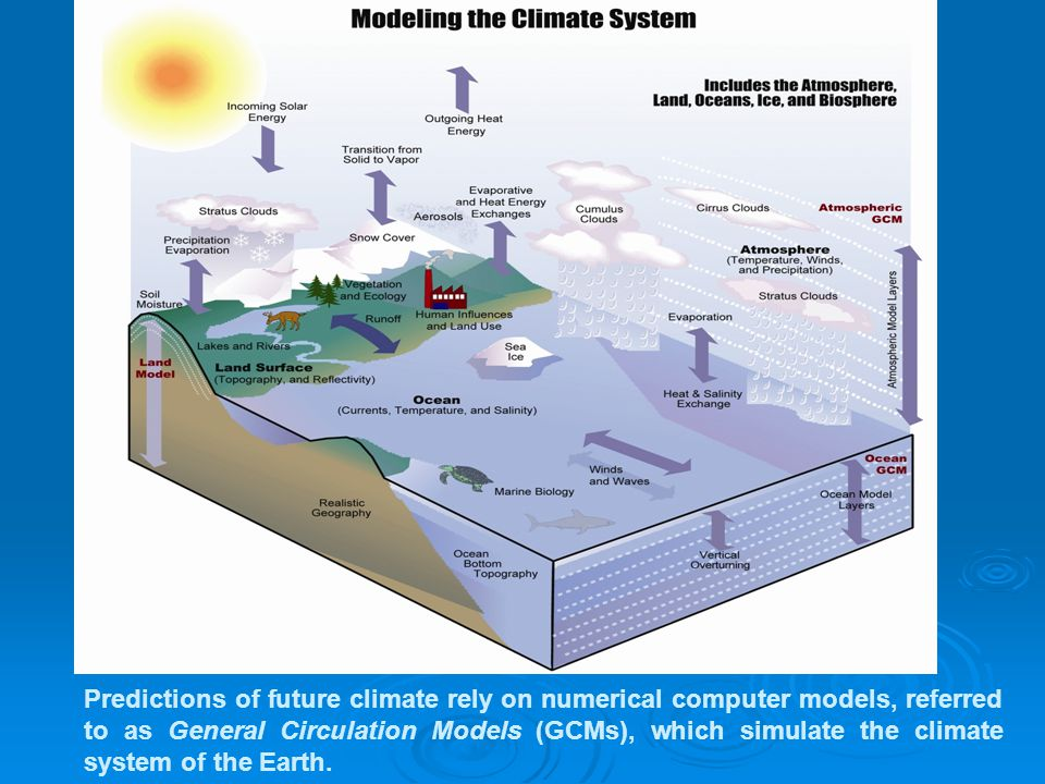 Predictions of future climate rely on numerical computer models, referred to as General Circulation Models (GCMs), which simulate the climate system of the Earth.