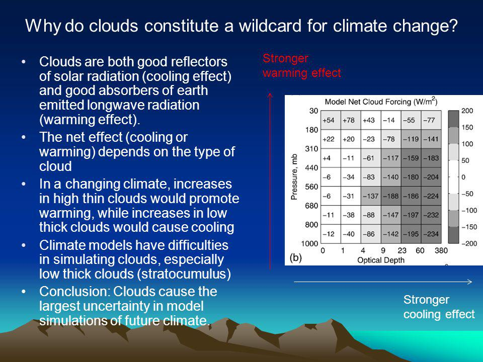 Why do clouds constitute a wildcard for climate change