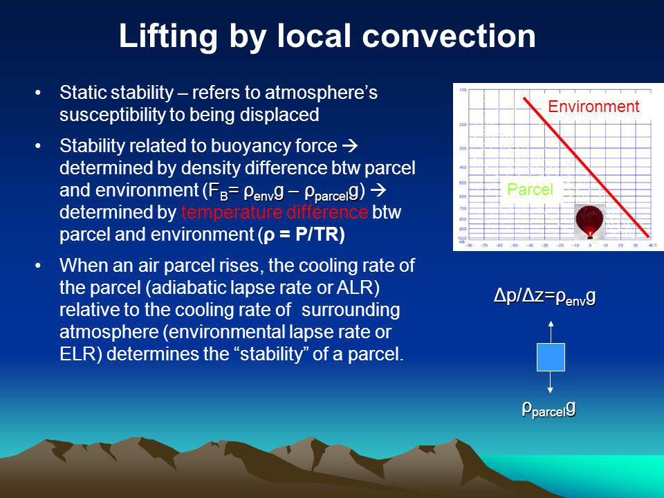 Lifting by local convection