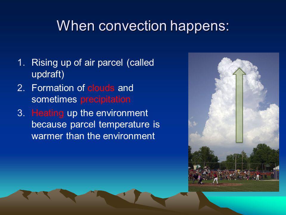 When convection happens: