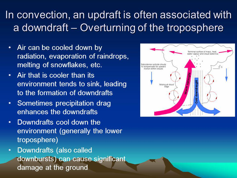 In convection, an updraft is often associated with a downdraft – Overturning of the troposphere
