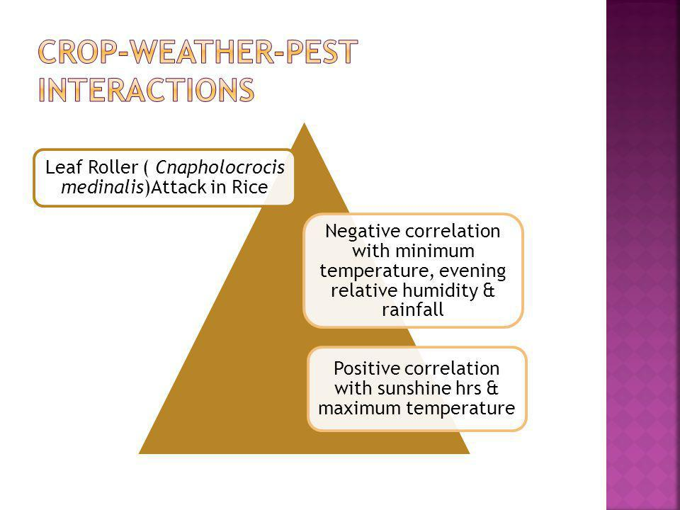 Crop-Weather-Pest interactions