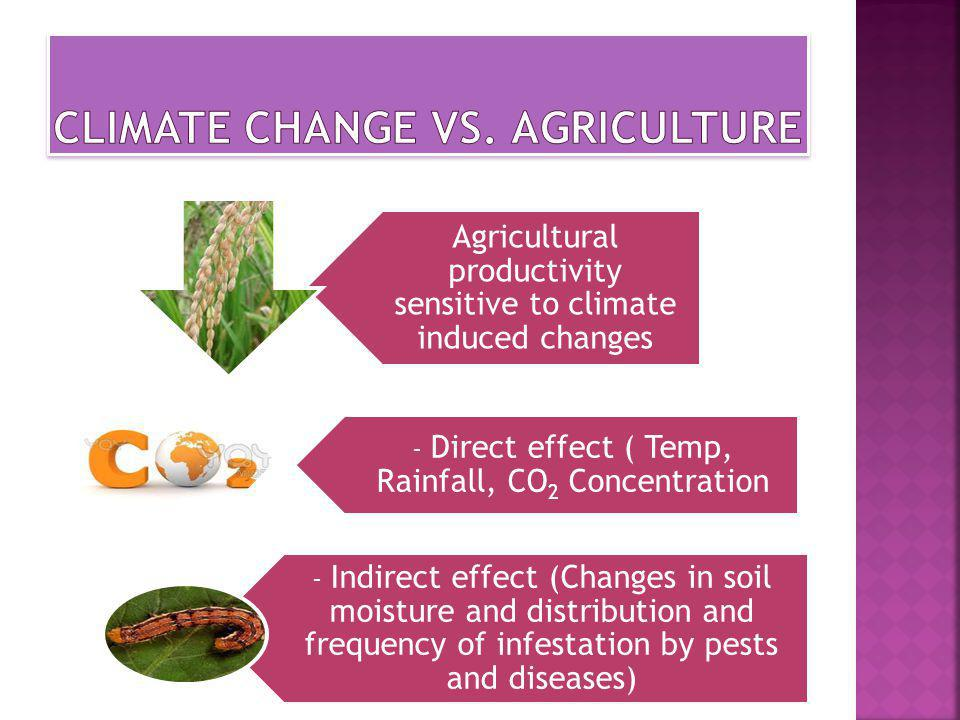 Climate change Vs. Agriculture