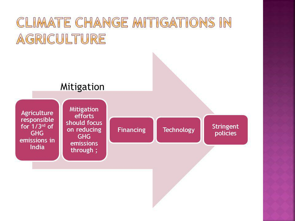 Climate change mitigations in agriculture