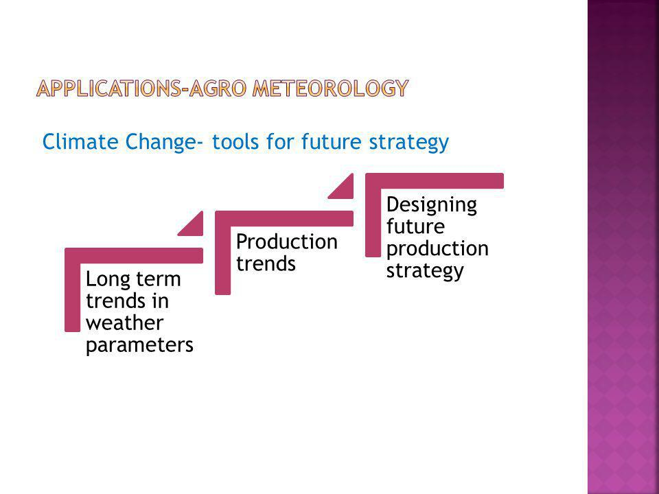 Applications-agro meteorology