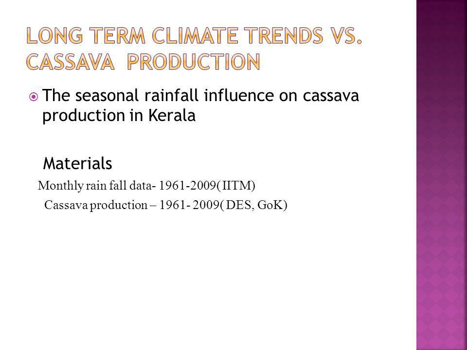 Long term climate trends vs. Cassava production