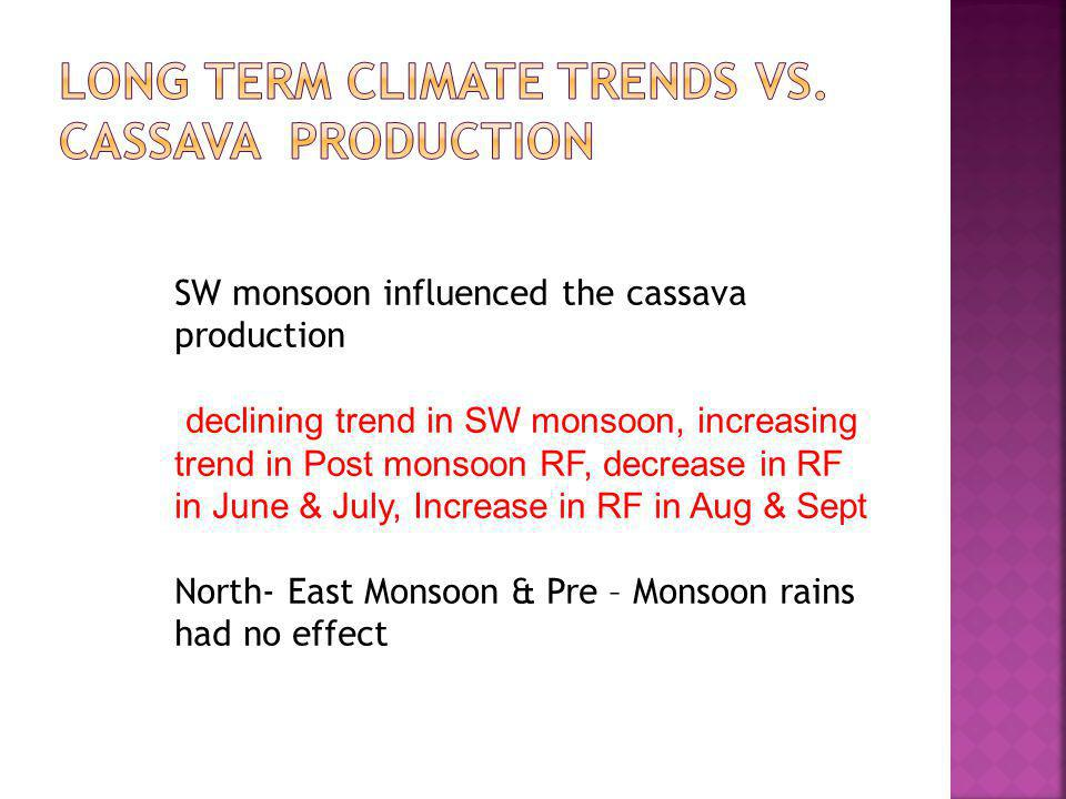 Long term climate trends vs. Cassava production