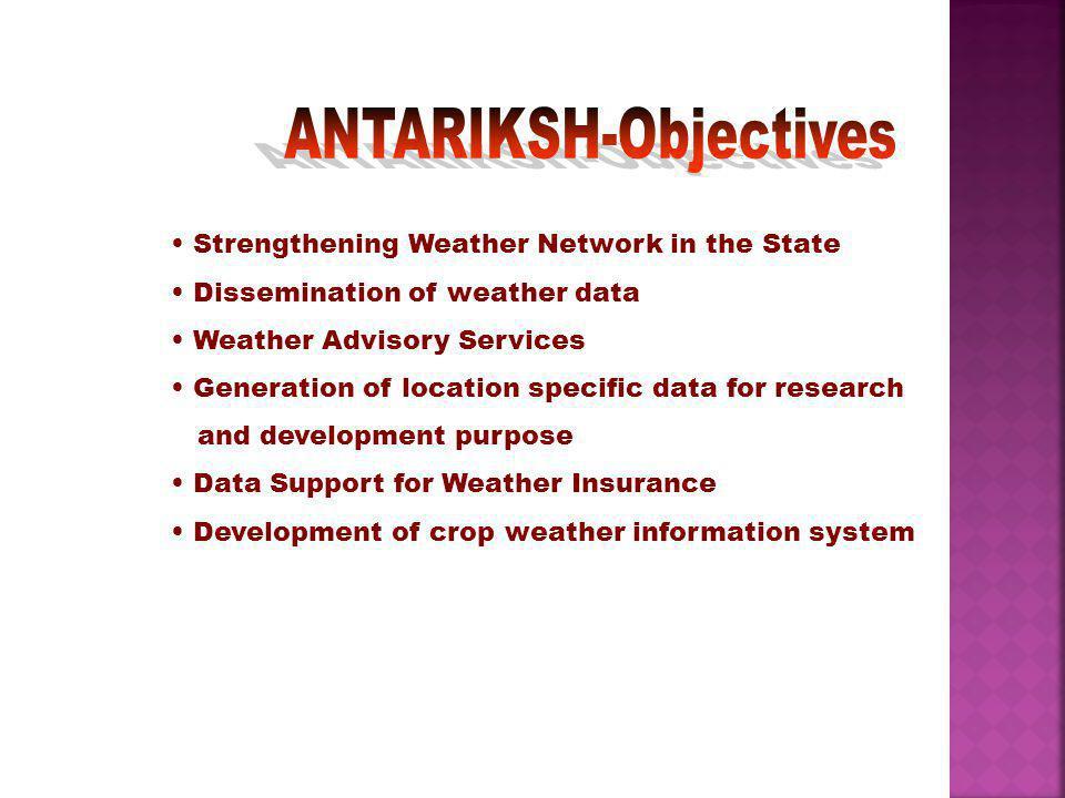 ANTARIKSH-Objectives