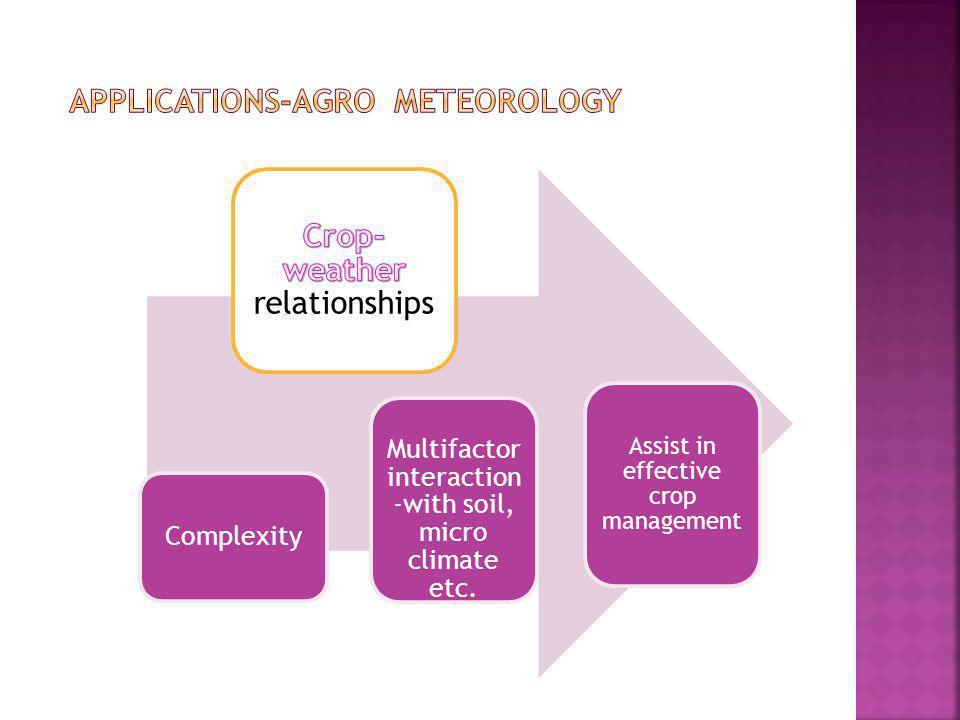 Applications-agro meteorology
