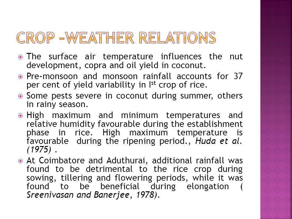 Crop –weather relations