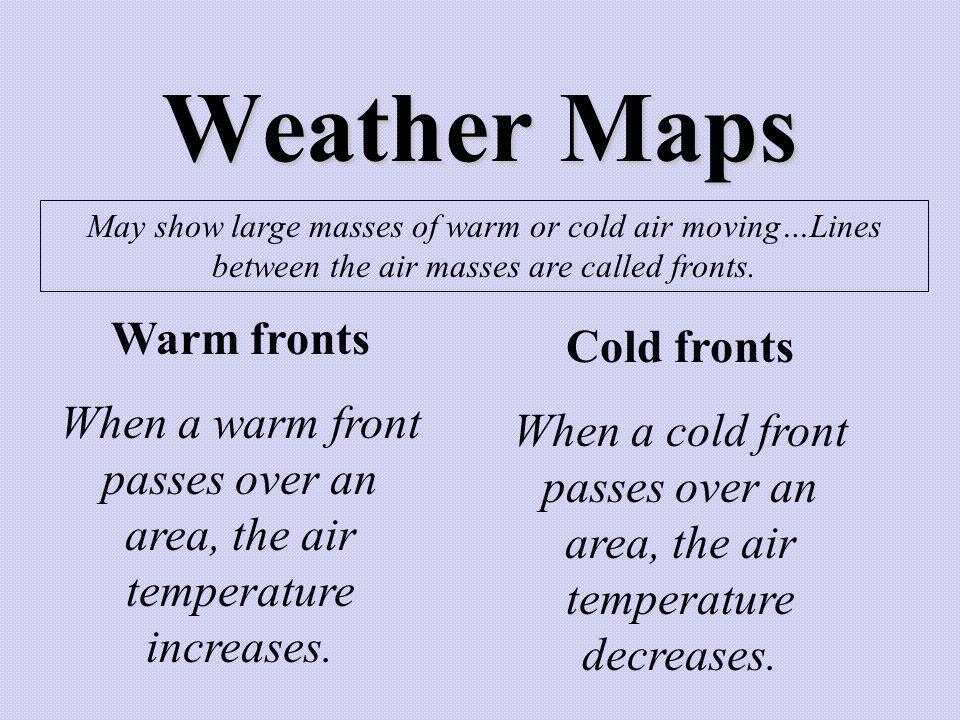 Weather Maps Warm fronts Cold fronts