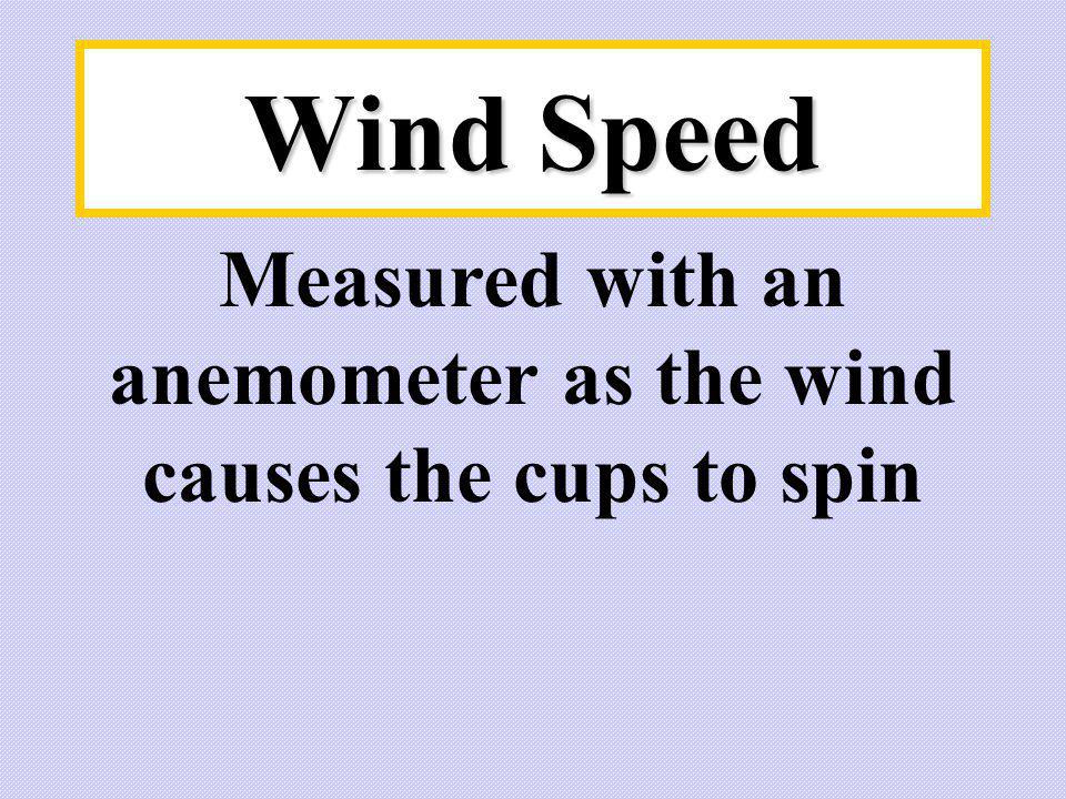 Measured with an anemometer as the wind causes the cups to spin
