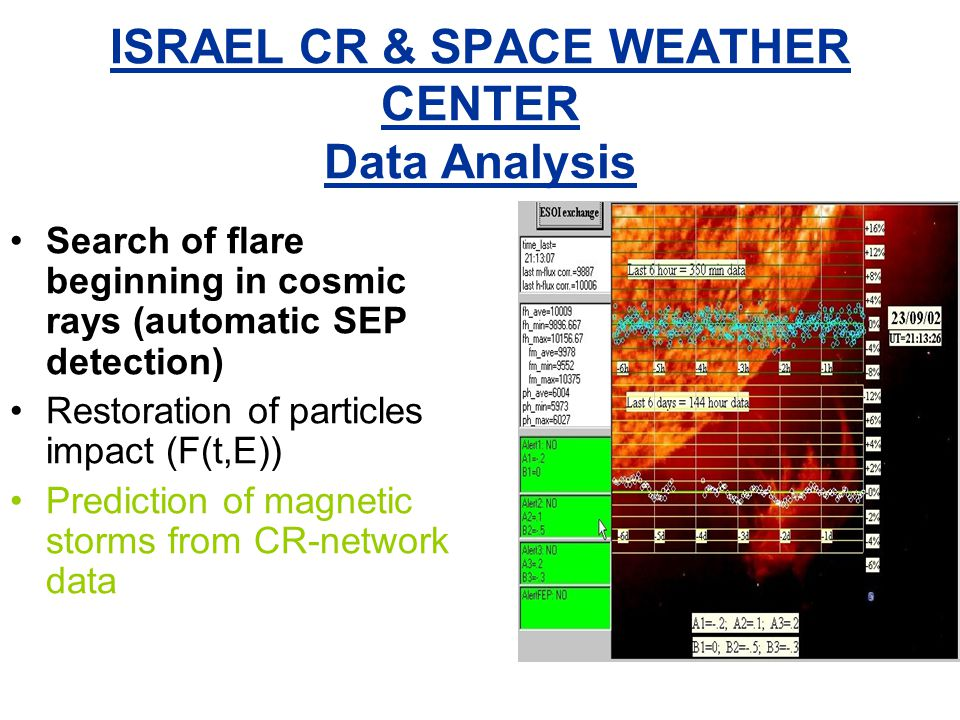ISRAEL CR & SPACE WEATHER CENTER Data Analysis