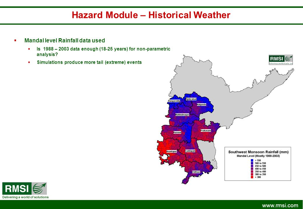 Hazard Module – Historical Weather