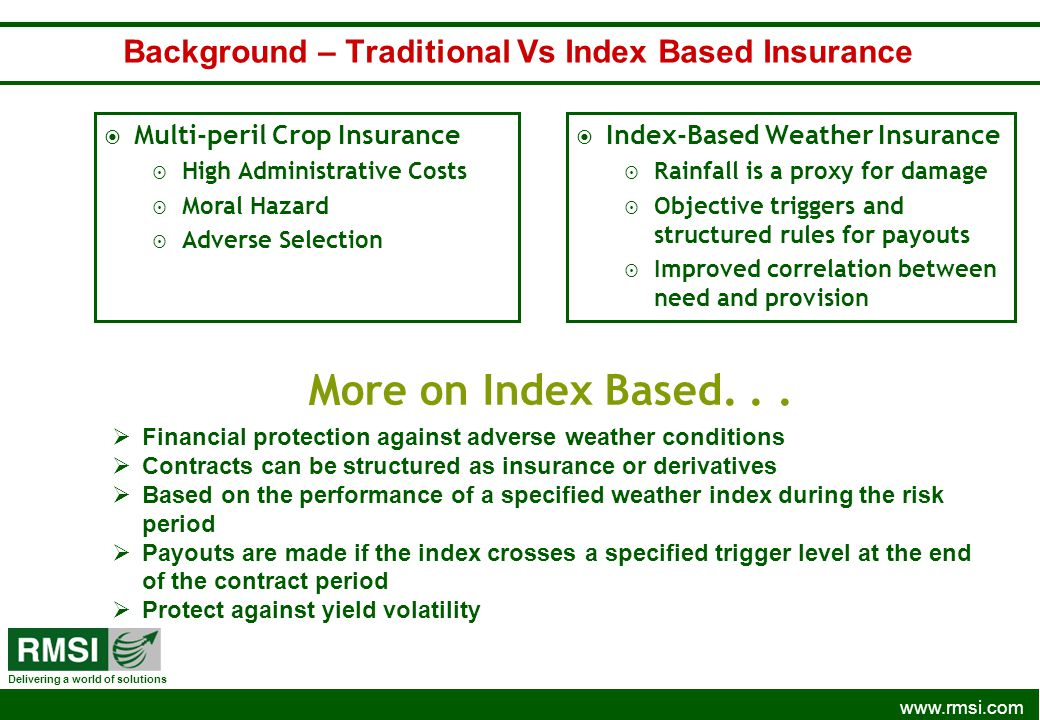 Background – Traditional Vs Index Based Insurance