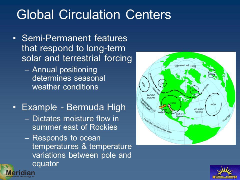 Global Circulation Centers