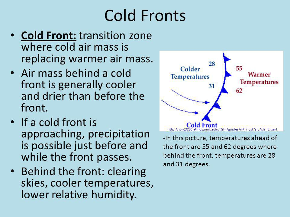 Cold Fronts Cold Front: transition zone where cold air mass is replacing warmer air mass.