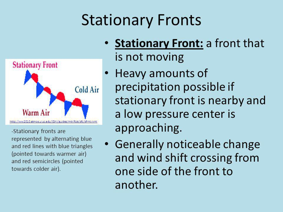 Stationary Fronts Stationary Front: a front that is not moving