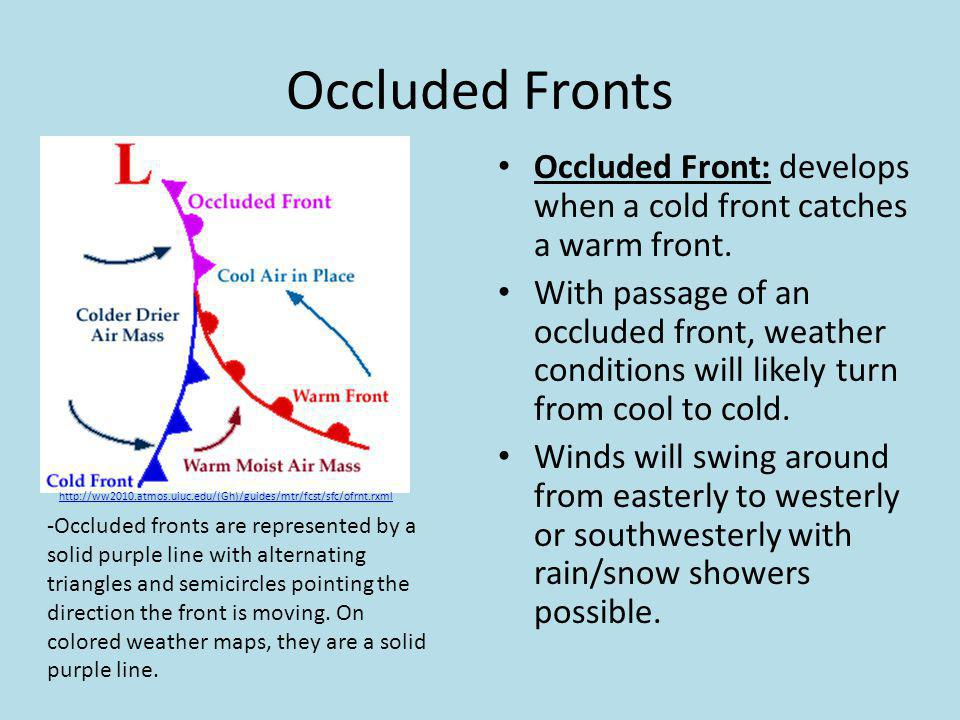 Occluded Fronts Occluded Front: develops when a cold front catches a warm front.