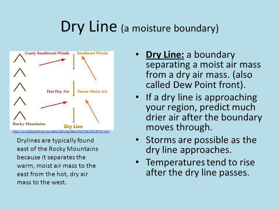 Dry Line (a moisture boundary)