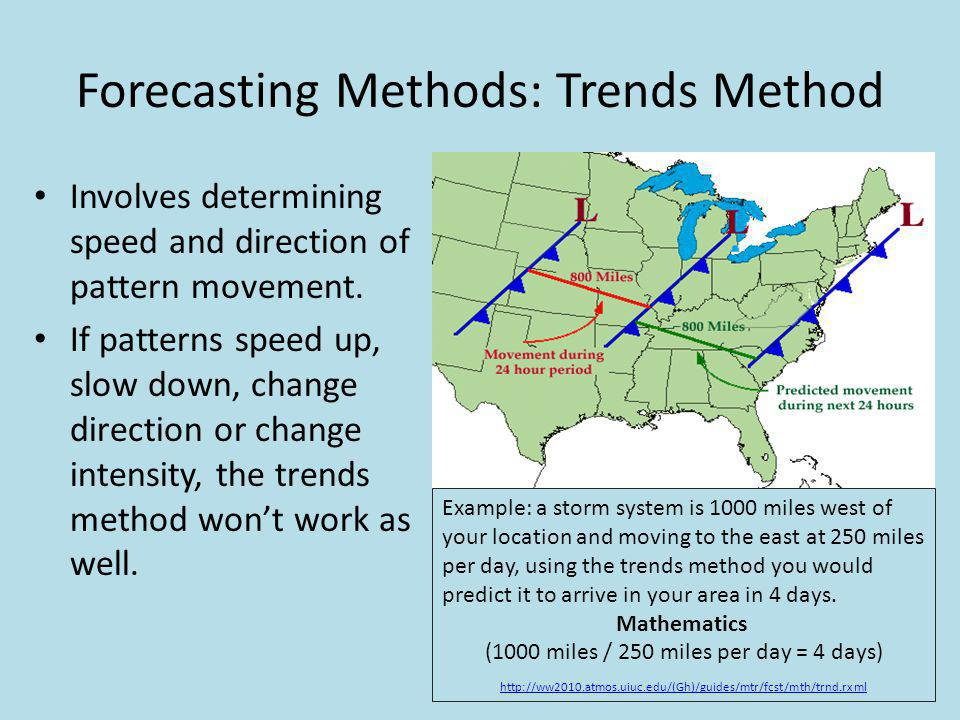 Forecasting Methods: Trends Method