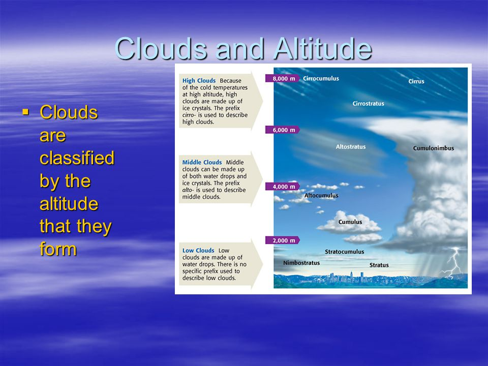 Clouds and Altitude Clouds are classified by the altitude that they form