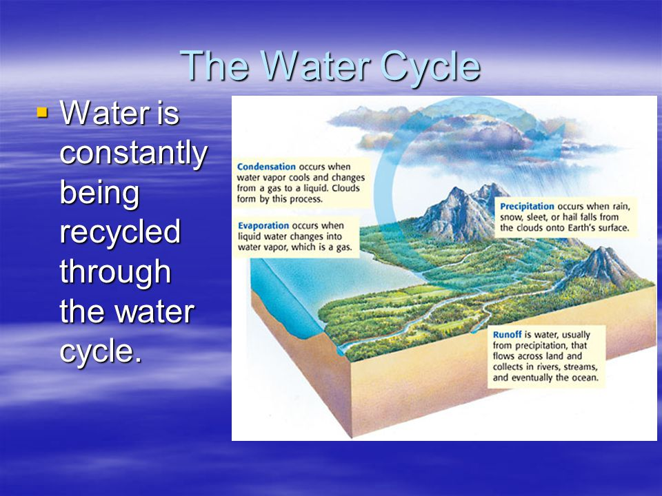 The Water Cycle Water is constantly being recycled through the water cycle.