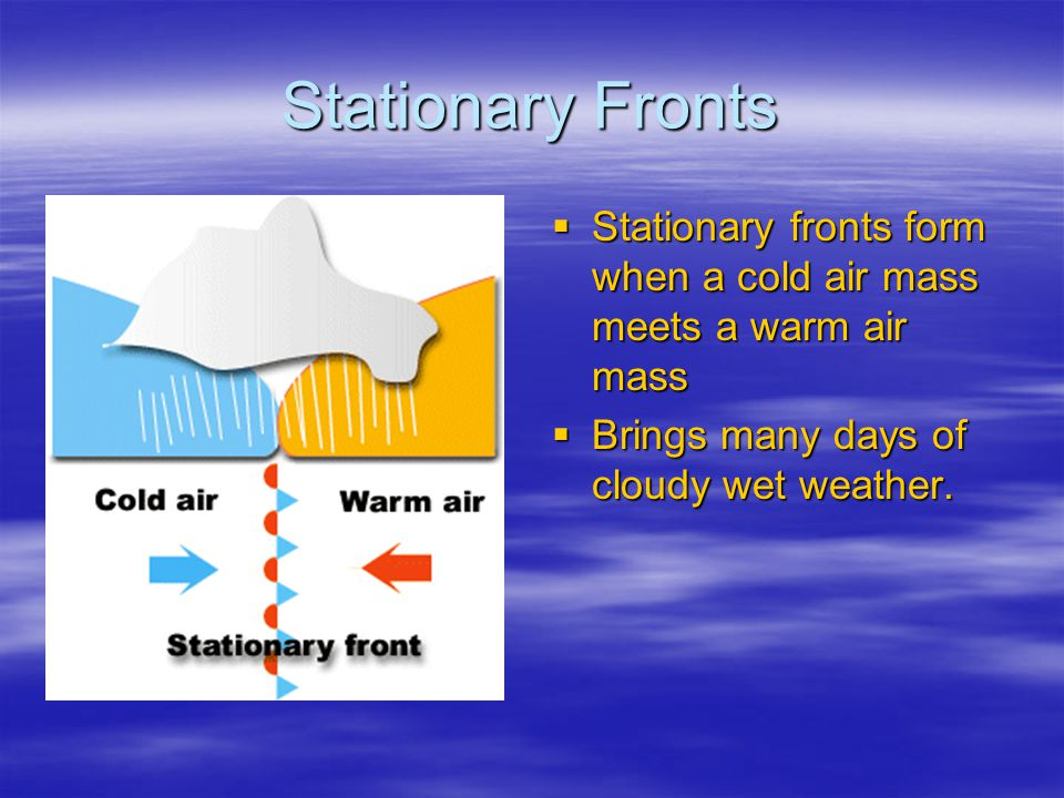 Stationary Fronts Stationary fronts form when a cold air mass meets a warm air mass.
