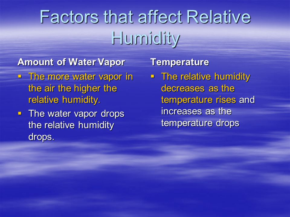 Factors that affect Relative Humidity
