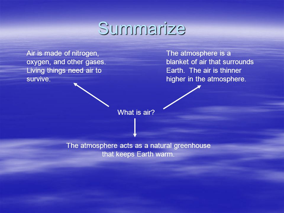The atmosphere acts as a natural greenhouse that keeps Earth warm.