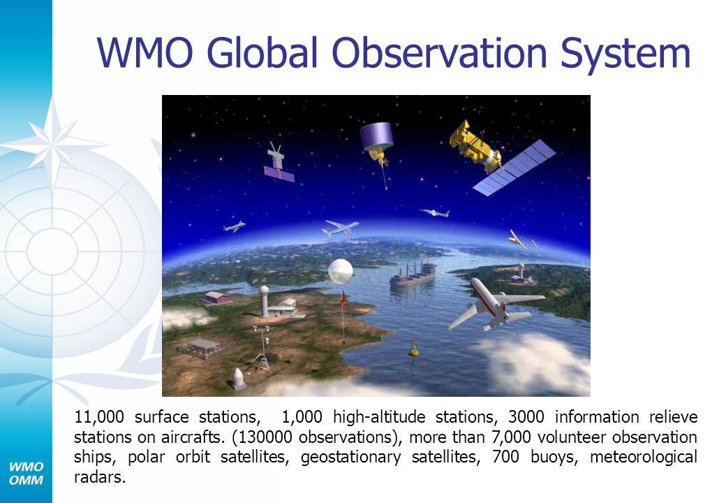 WMO Global Observation System