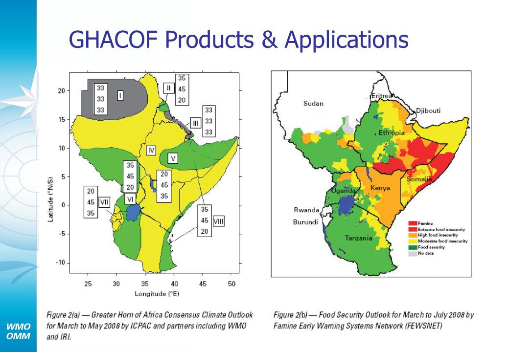 GHACOF Products & Applications