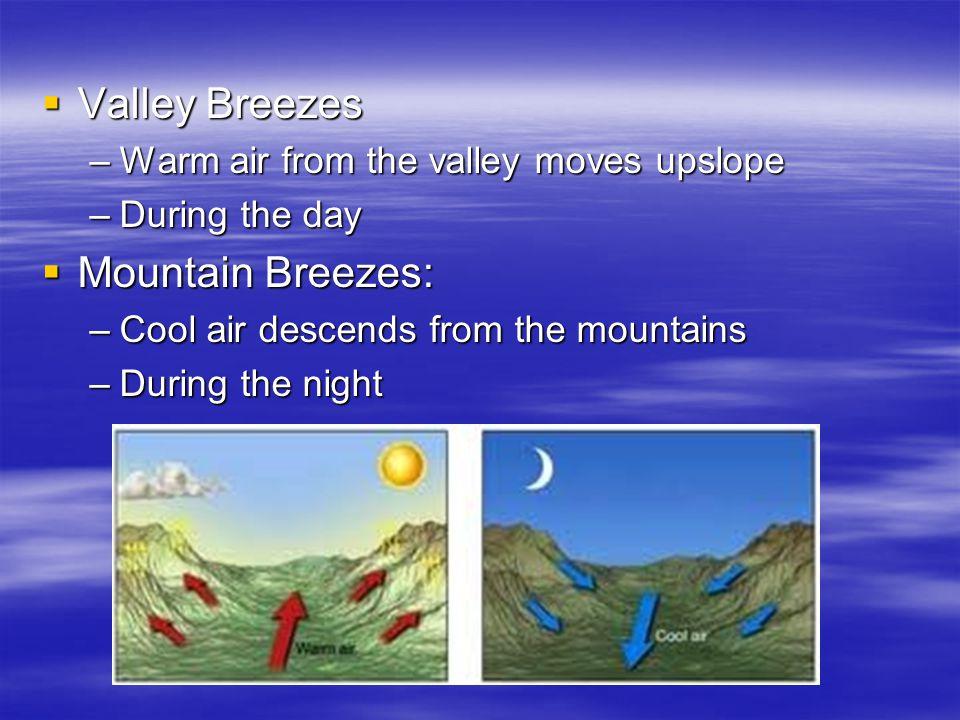 Valley Breezes Mountain Breezes: