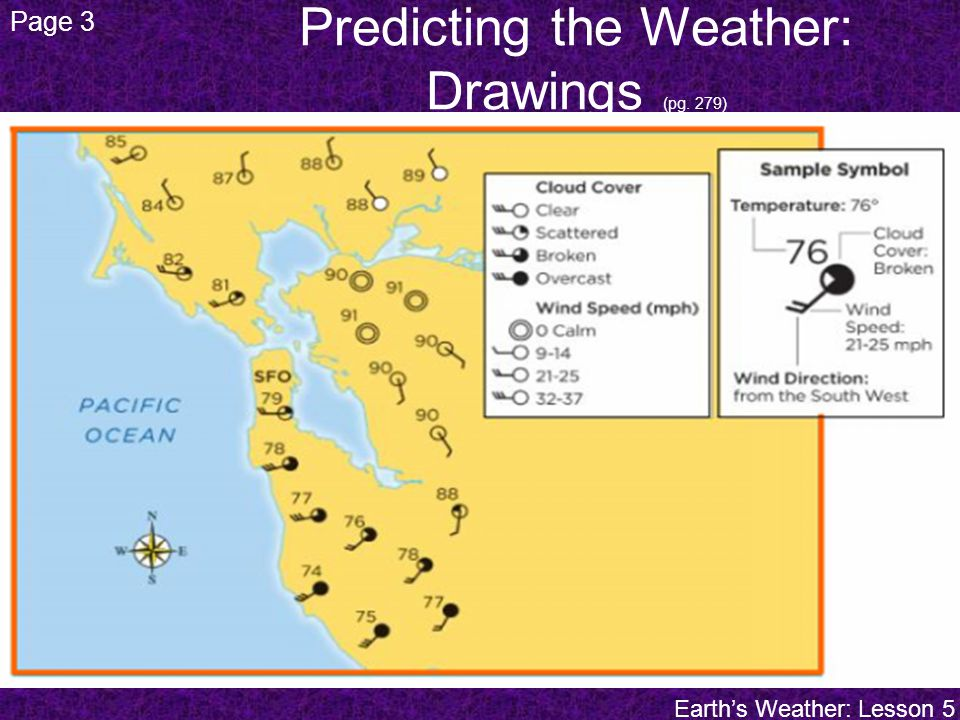 Predicting the Weather: Drawings (pg. 279)