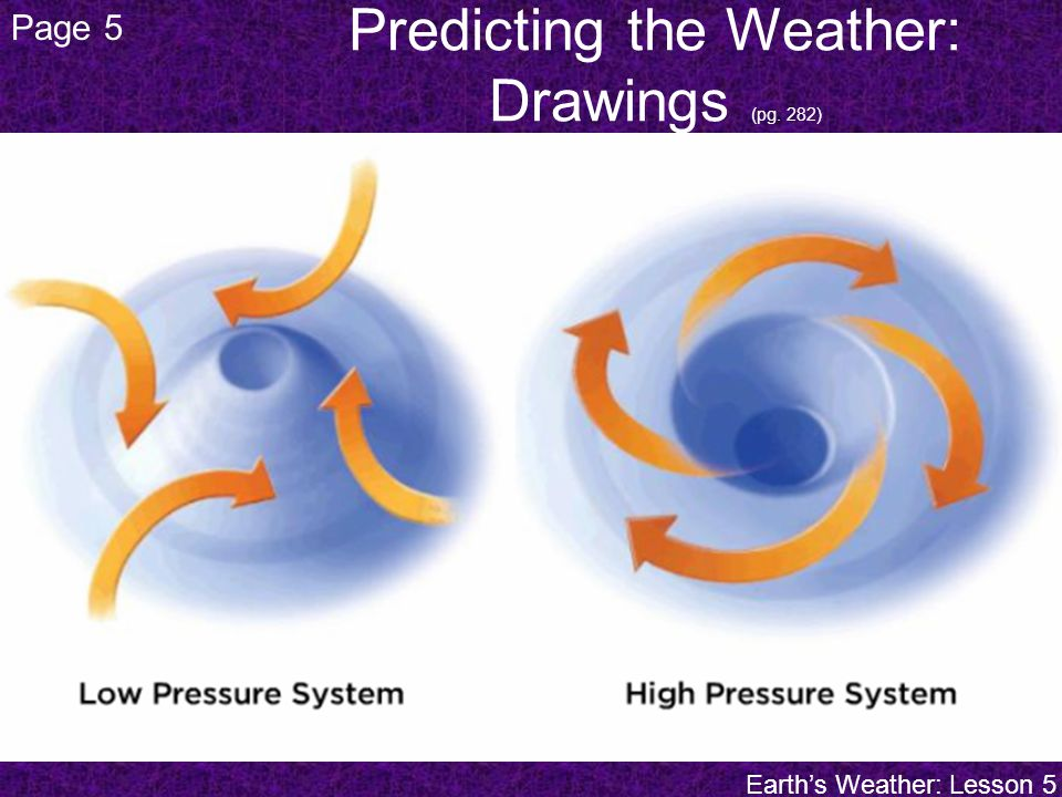Predicting the Weather: Drawings (pg. 282)