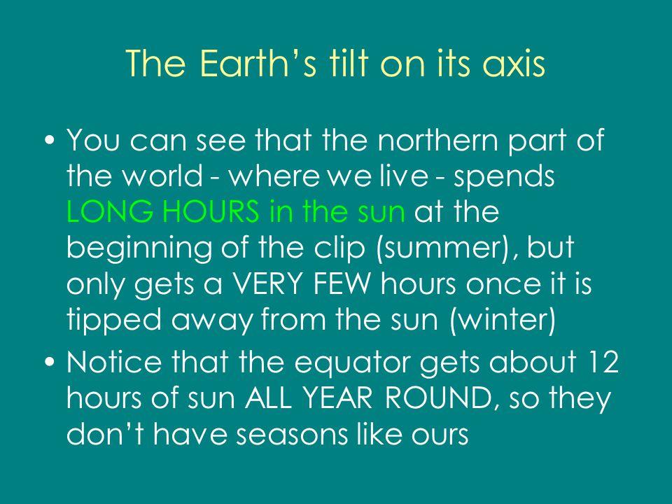 The Earth's tilt on its axis
