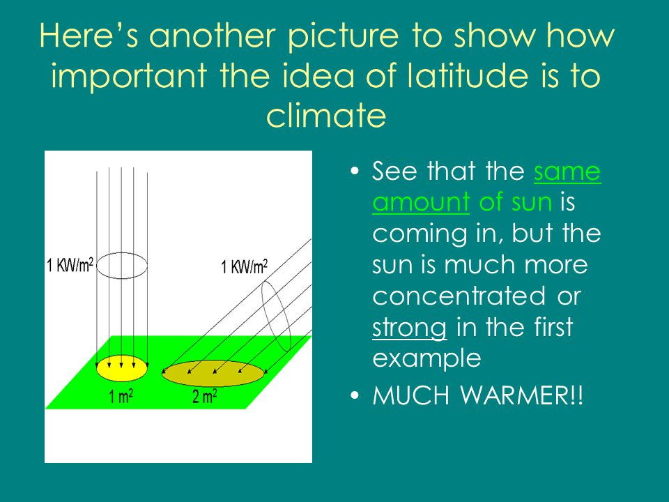 Here's another picture to show how important the idea of latitude is to climate