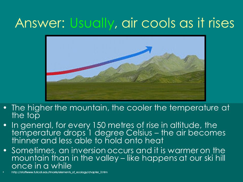 Answer: Usually, air cools as it rises