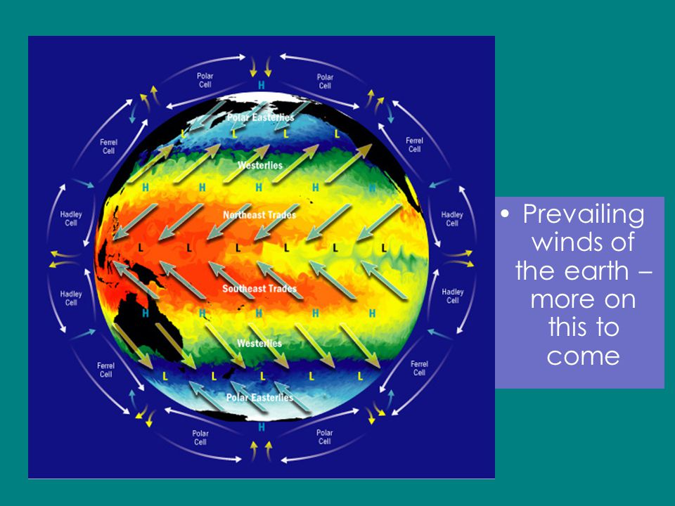 Prevailing winds of the earth – more on this to come