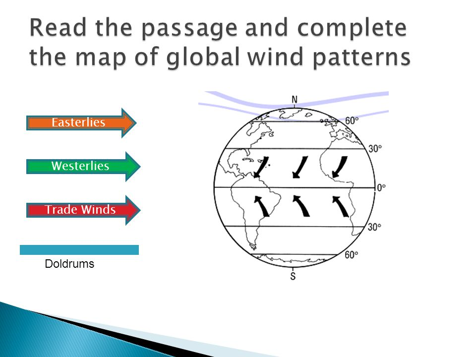 Read the passage and complete the map of global wind patterns