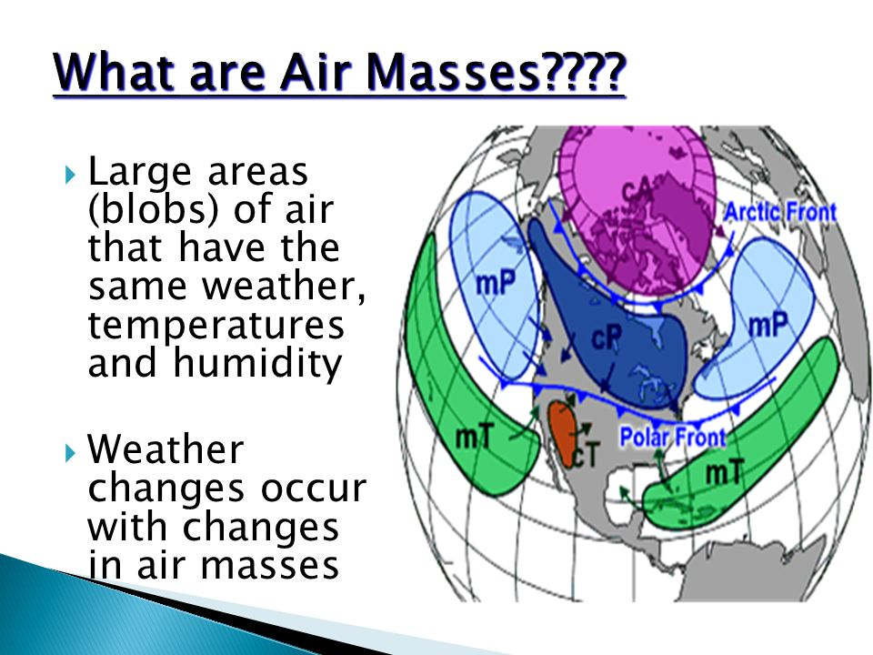 What are Air Masses Large areas (blobs) of air that have the same weather, temperatures and humidity.