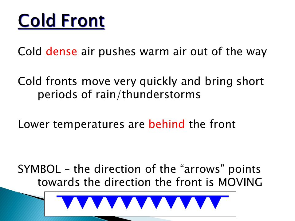 Cold Front Cold dense air pushes warm air out of the way