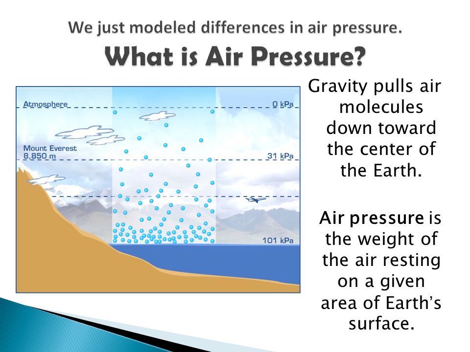 We just modeled differences in air pressure. What is Air Pressure