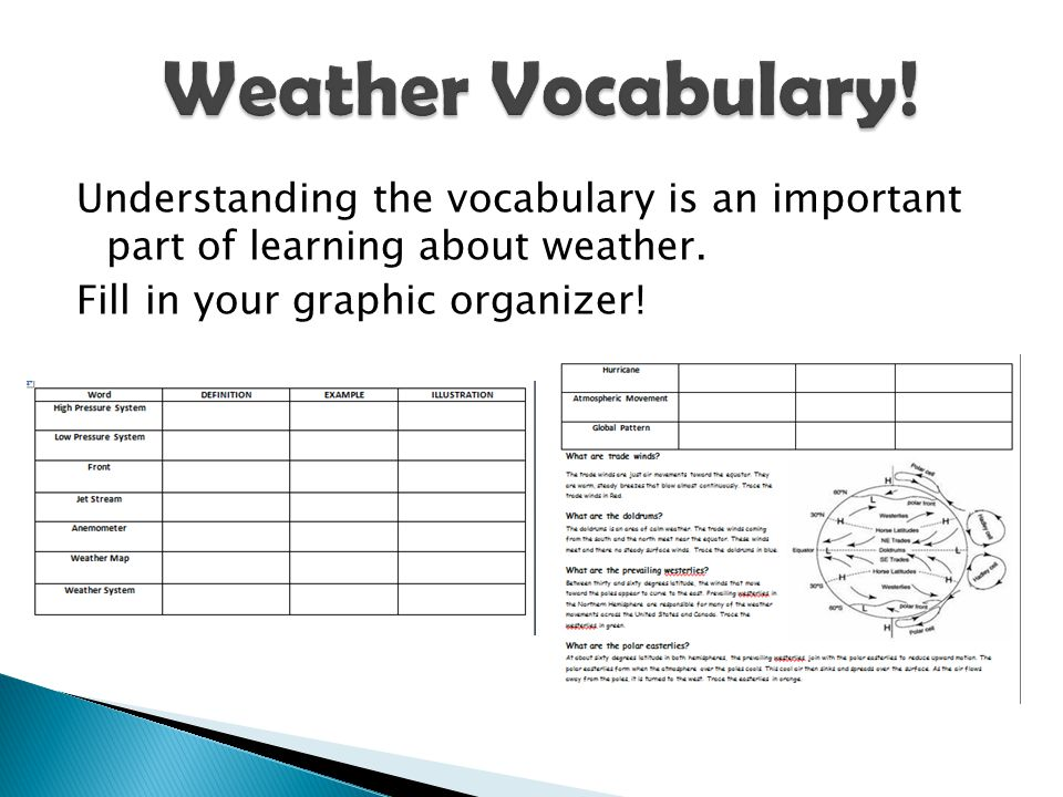 Weather Vocabulary. Understanding the vocabulary is an important part of learning about weather.
